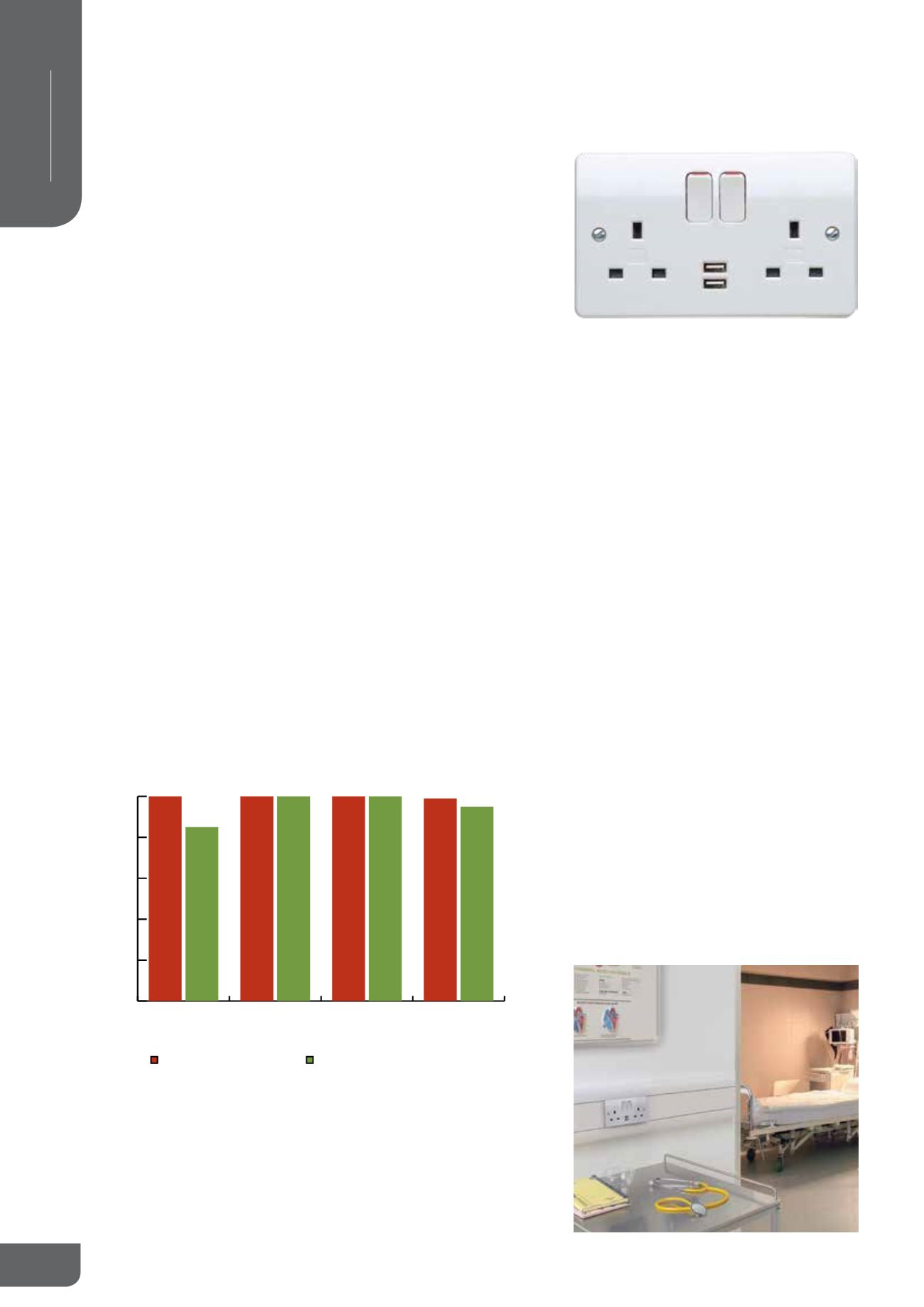 Outstanding Legrand Wiring Accessories Catalogue Pdf Gallery ...