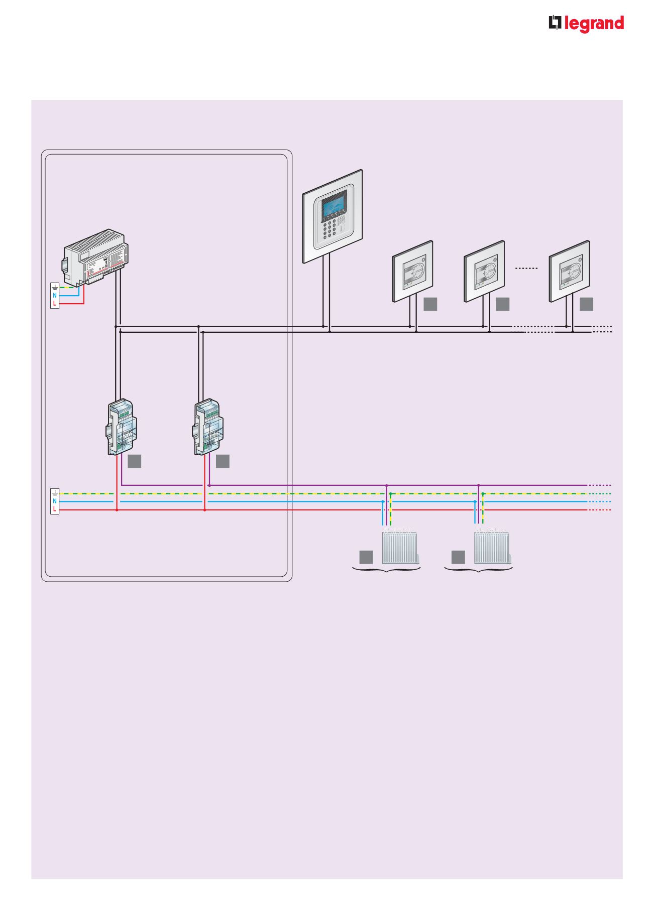 Arteor Wiring Devices Home Automation Systems