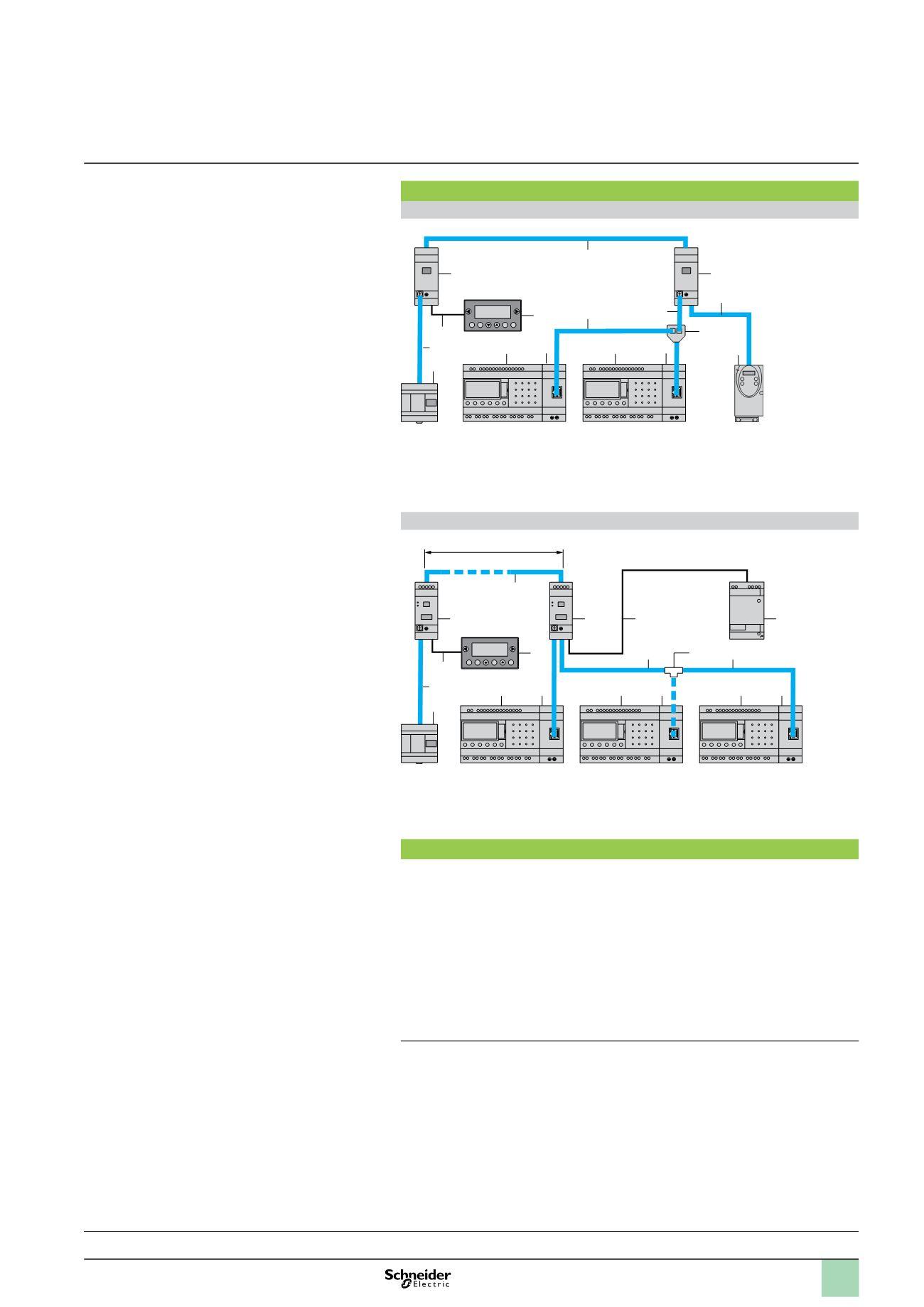 [DHAV_9290]  Smart relays Zelio Logic   Zelio Smart Relay Wiring Diagram      Smart relays Zelio Logic