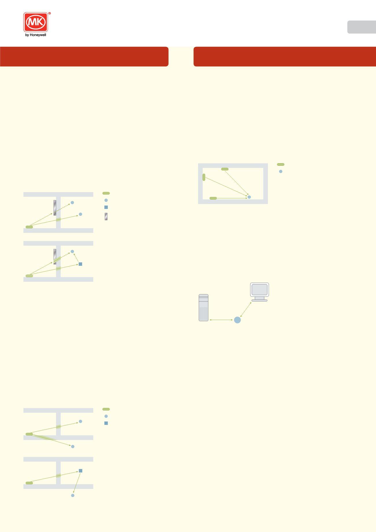 Pleasing Mk Wiring Devices Range Brochures Wiring Digital Resources Antuskbiperorg