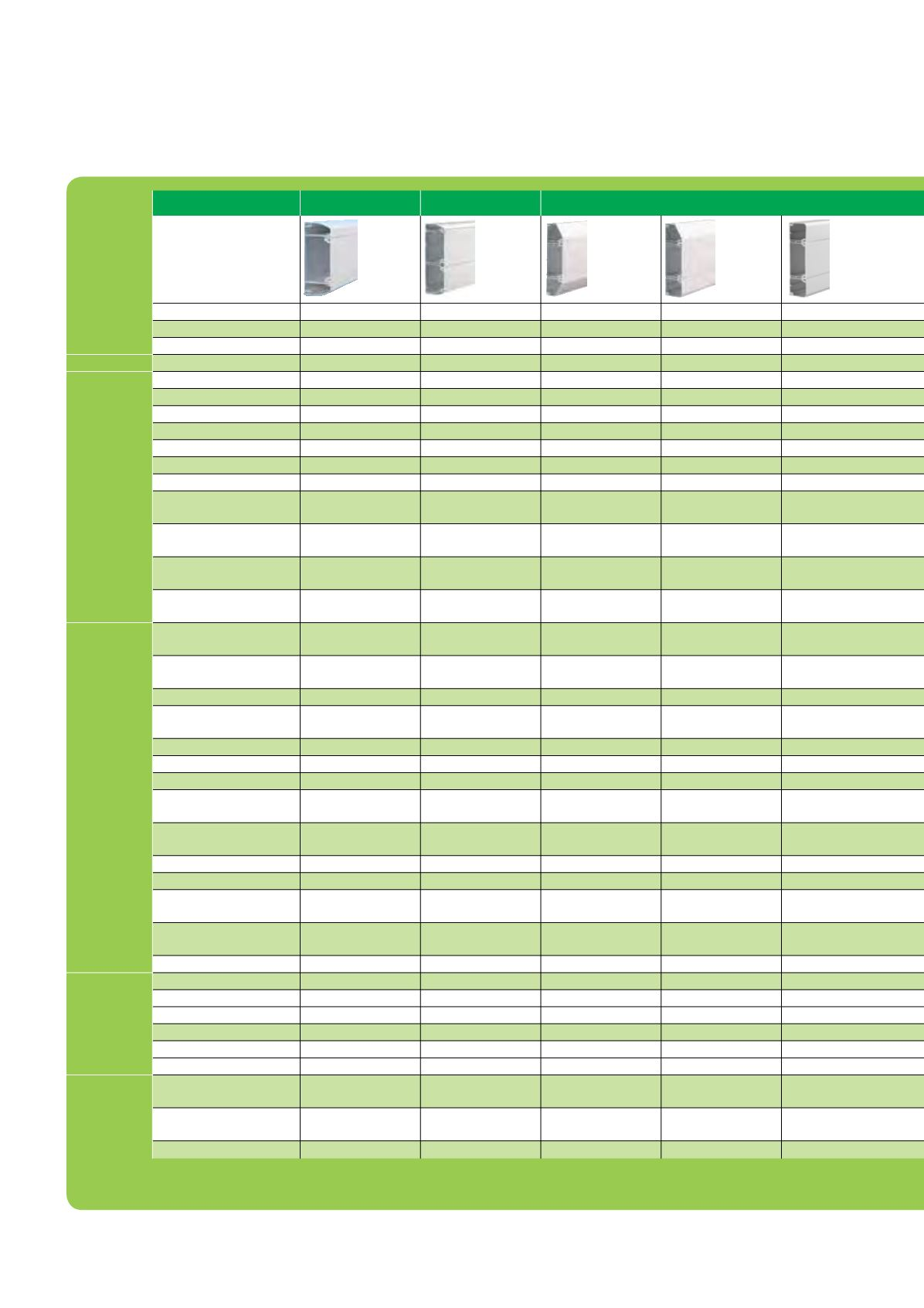 Schneider Electric Cable Management Buyers' Guide