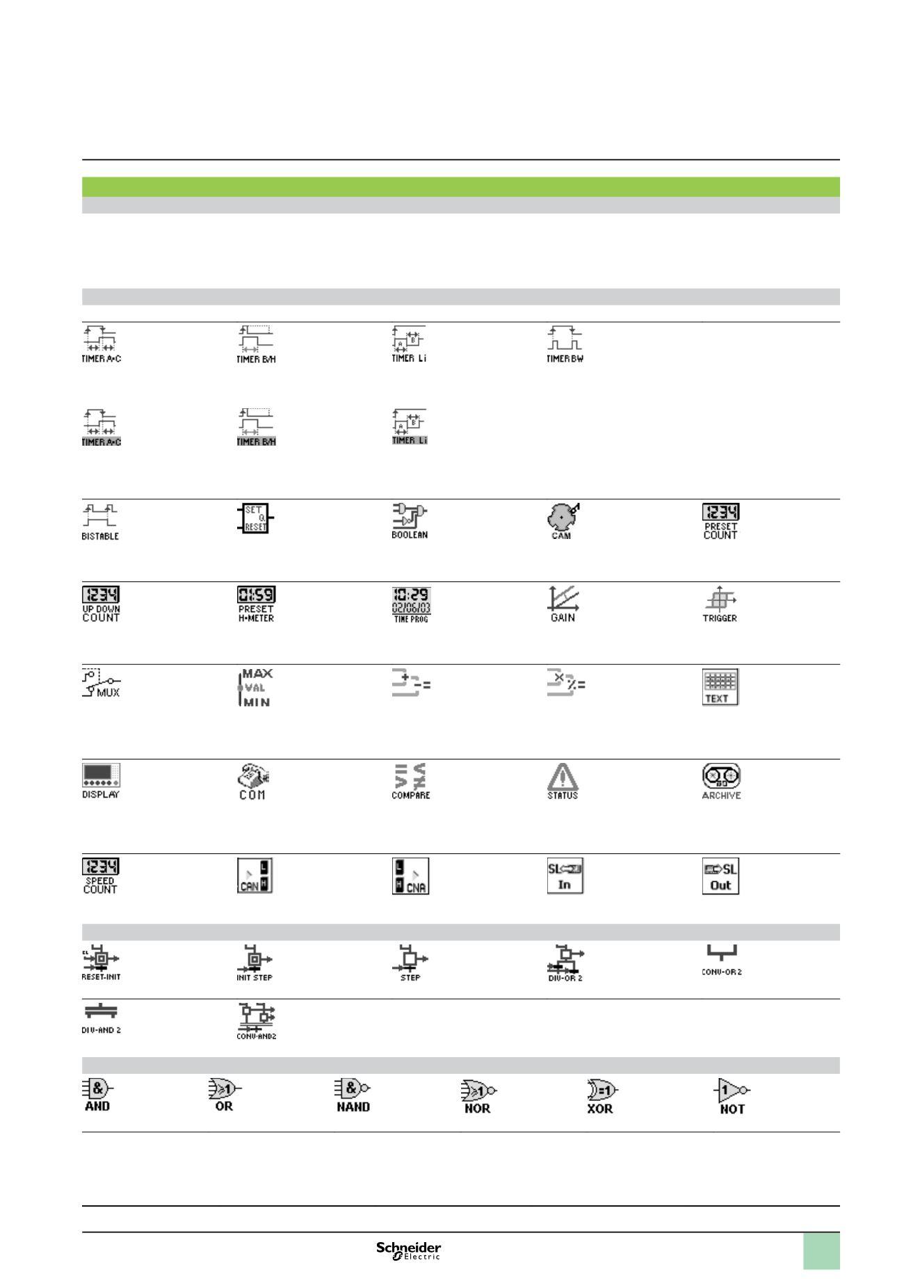 EFA Zelio Smart Relay Wiring Diagram   Wiring Diagram Library