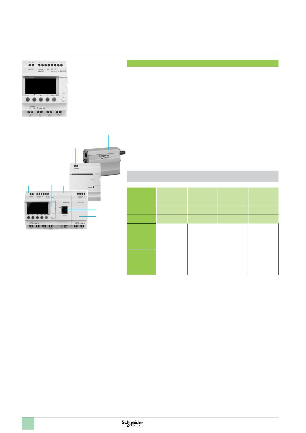 [SODI_2457]   Smart relays Zelio Logic   Zelio Smart Relay Wiring Diagram      Smart relays Zelio Logic