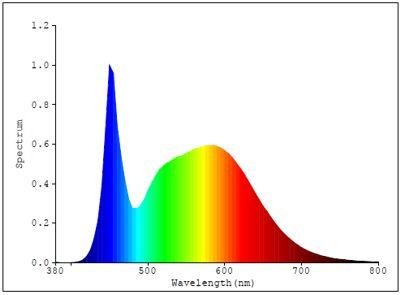KMHD100CHB Product Image