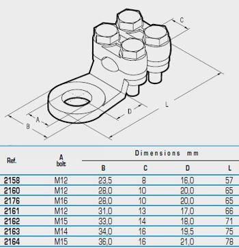Cembre Ltd | 2161 | 100mm Mechanical 4 bolt fixing lug M12 stud
