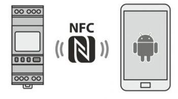 DIN Panel | 72203-NFC | Astro Suntracker 2 module 2 channel